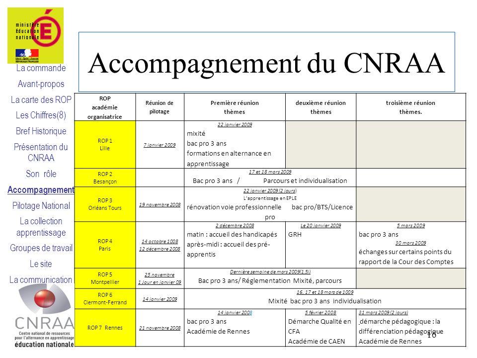 Accompagnement du CNRAA 16 ROP académie organisatrice Réunion de pilotage Première réunion thèmes deuxième réunion thèmes troisième réunion thèmes.