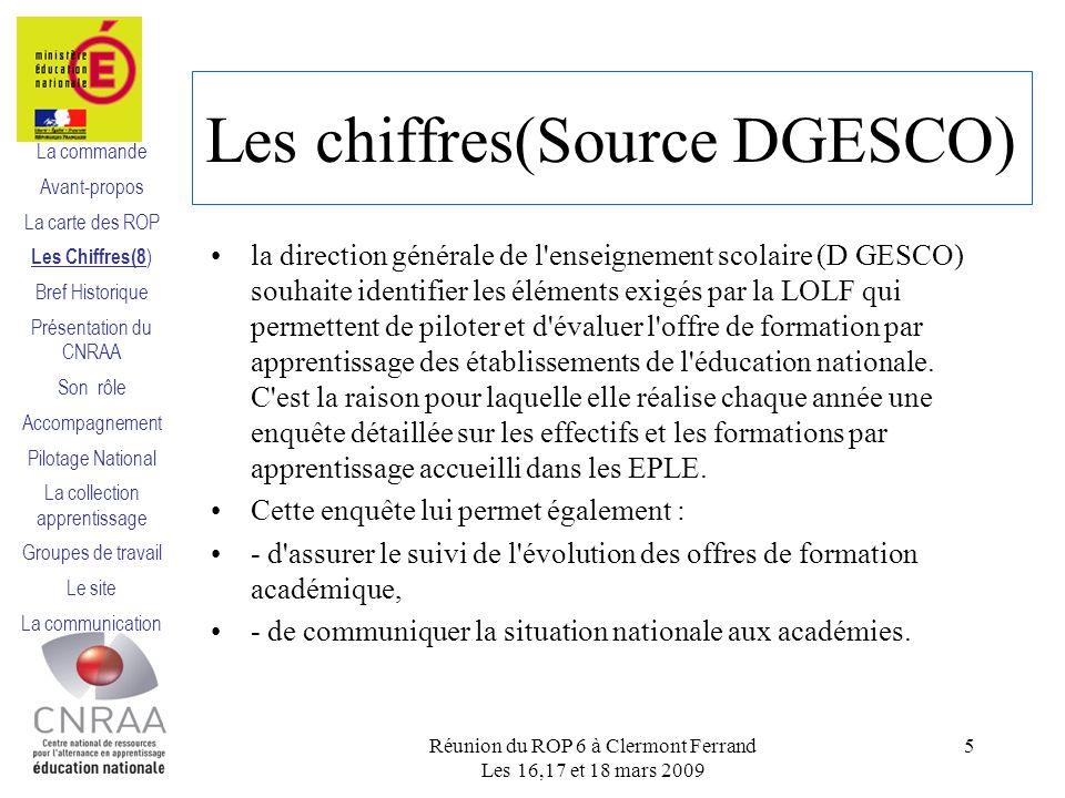 Les chiffres(Source DGESCO) la direction générale de l enseignement scolaire (D GESCO) souhaite identifier les éléments exigés par la LOLF qui permettent de piloter et d évaluer l offre de formation par apprentissage des établissements de l éducation nationale.