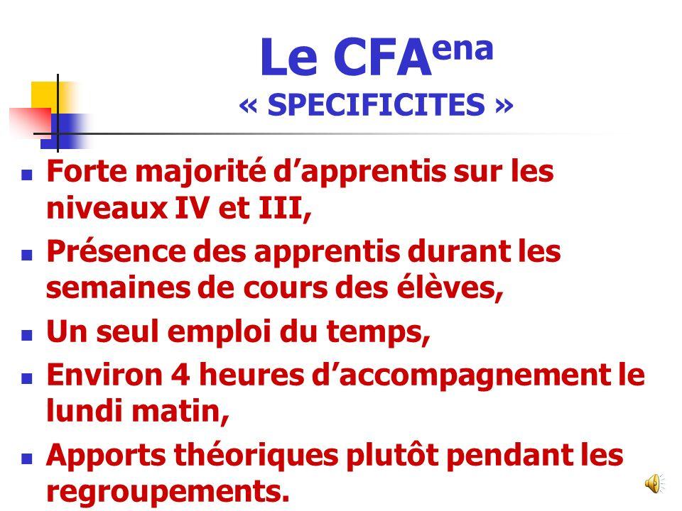 Le CFA ena « HEURES POSTES »