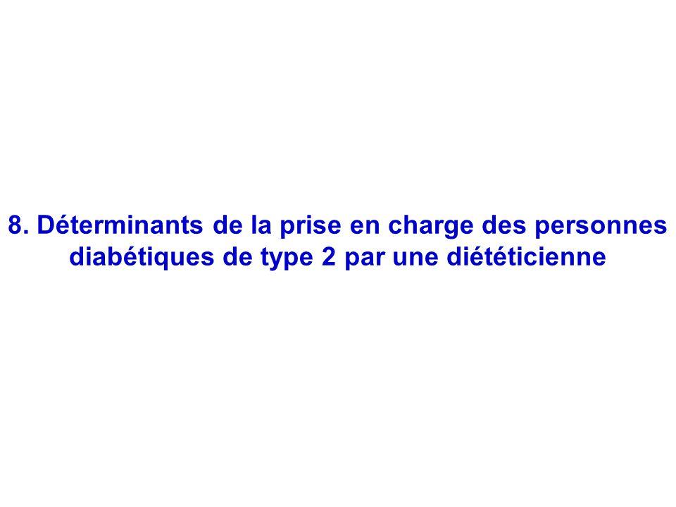 44 8. Déterminants de la prise en charge des personnes diabétiques de type 2 par une diététicienne