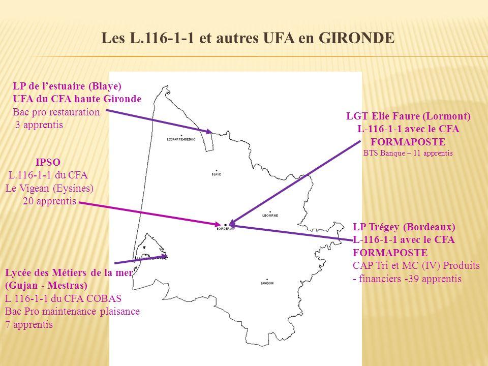 Les L.116-1-1 et autres UFA en GIRONDE Lycée des Métiers de la mer (Gujan - Mestras) L 116-1-1 du CFA COBAS Bac Pro maintenance plaisance 7 apprentis