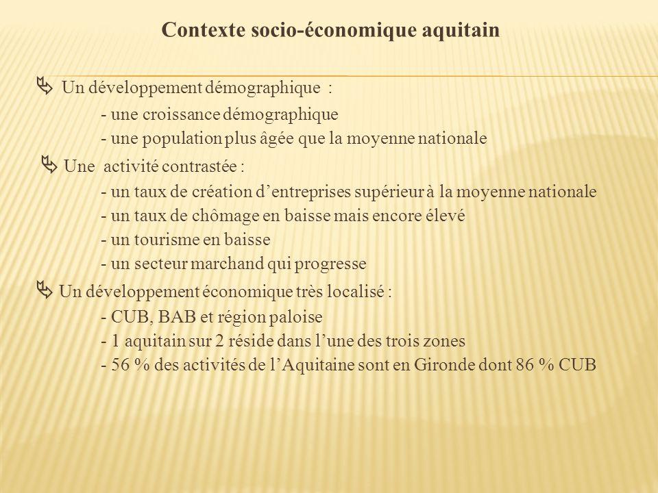 Contexte socio-économique aquitain Un développement démographique : - une croissance démographique - une population plus âgée que la moyenne nationale