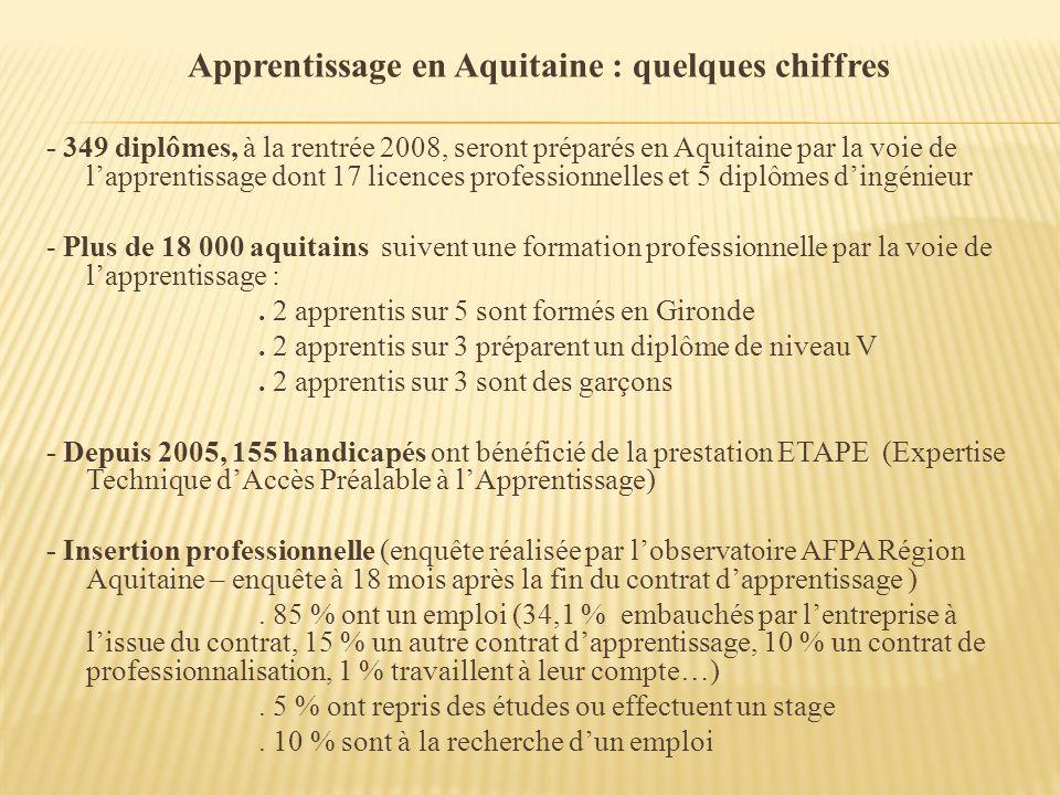Apprentissage en Aquitaine : quelques chiffres - 349 diplômes, à la rentrée 2008, seront préparés en Aquitaine par la voie de lapprentissage dont 17 l
