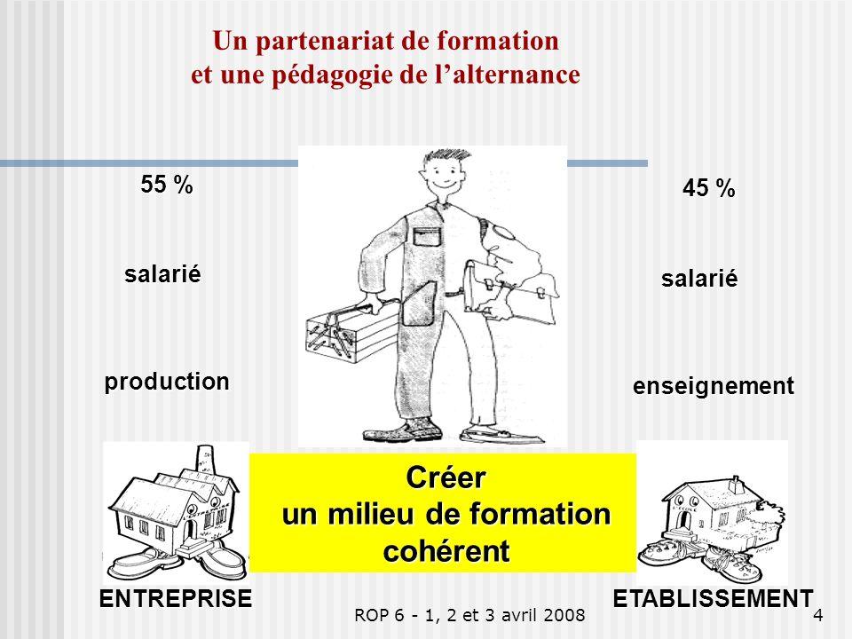 ROP 6 - 1, 2 et 3 avril 20084 Créer un milieu de formation cohérent 55 % 45 % durée salariésalarié statut productionenseignement logique ETABLISSEMENTENTREPRISE Un partenariat de formation et une pédagogie de lalternance