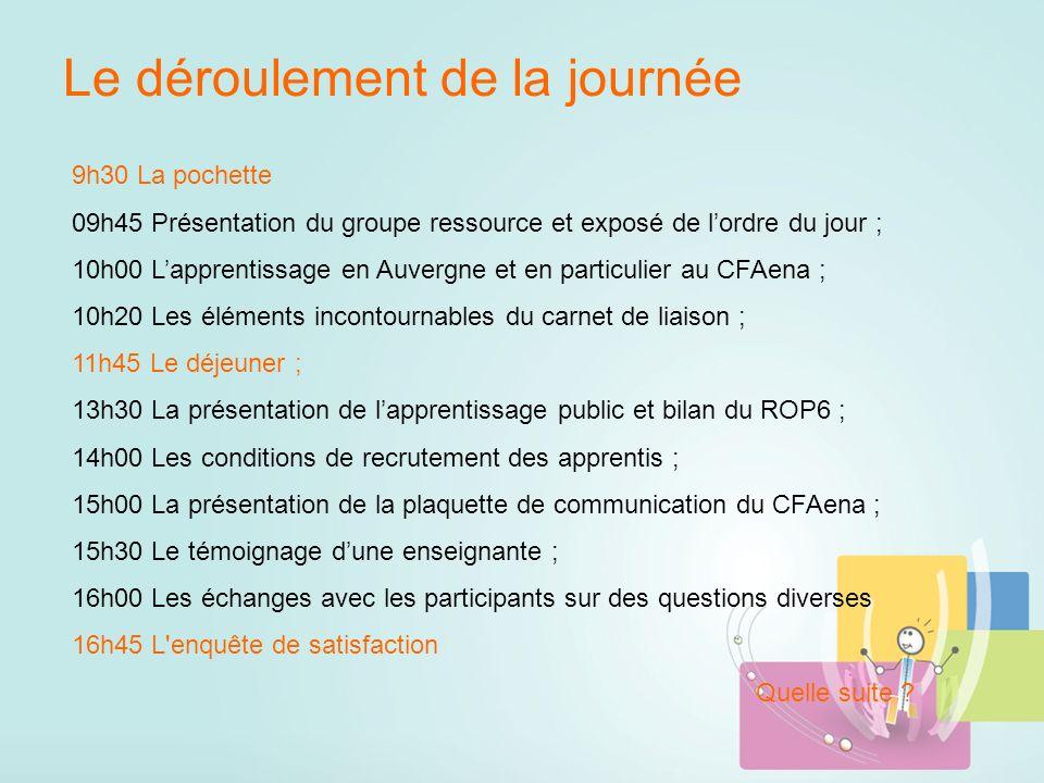 Le déroulement de la journée 9h30 La pochette 09h45 Présentation du groupe ressource et exposé de lordre du jour ; 10h00 Lapprentissage en Auvergne et