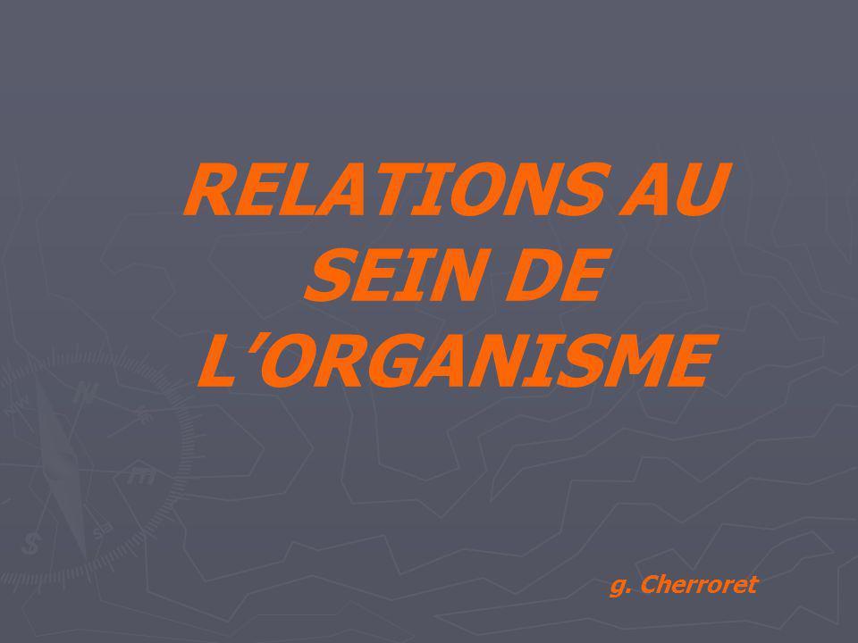 RELATIONS AU SEIN DE LORGANISME g. Cherroret
