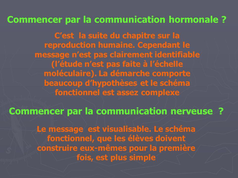 Commencer par la communication hormonale ? Cest la suite du chapitre sur la reproduction humaine. Cependant le message nest pas clairement identifiabl