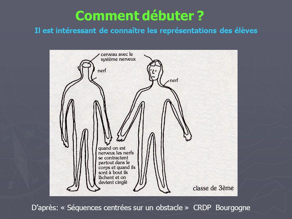 Daprès: « Séquences centrées sur un obstacle » CRDP Bourgogne Comment débuter ? Il est intéressant de connaître les représentations des élèves
