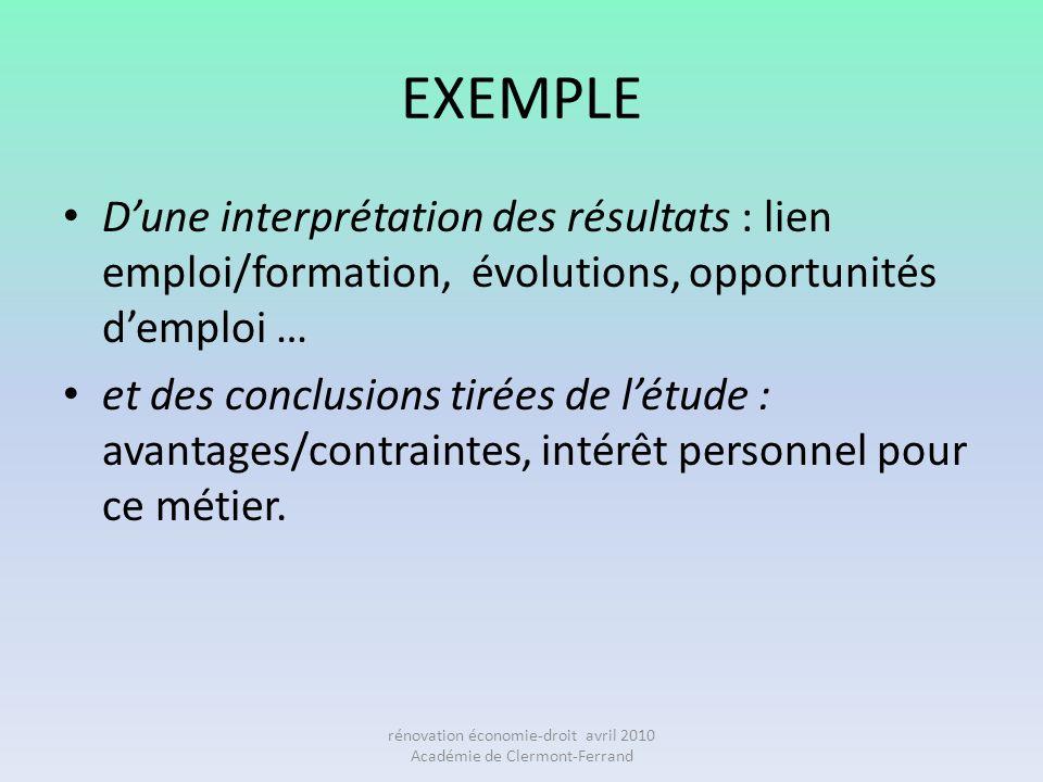 EXEMPLE Dune interprétation des résultats : lien emploi/formation, évolutions, opportunités demploi … et des conclusions tirées de létude : avantages/