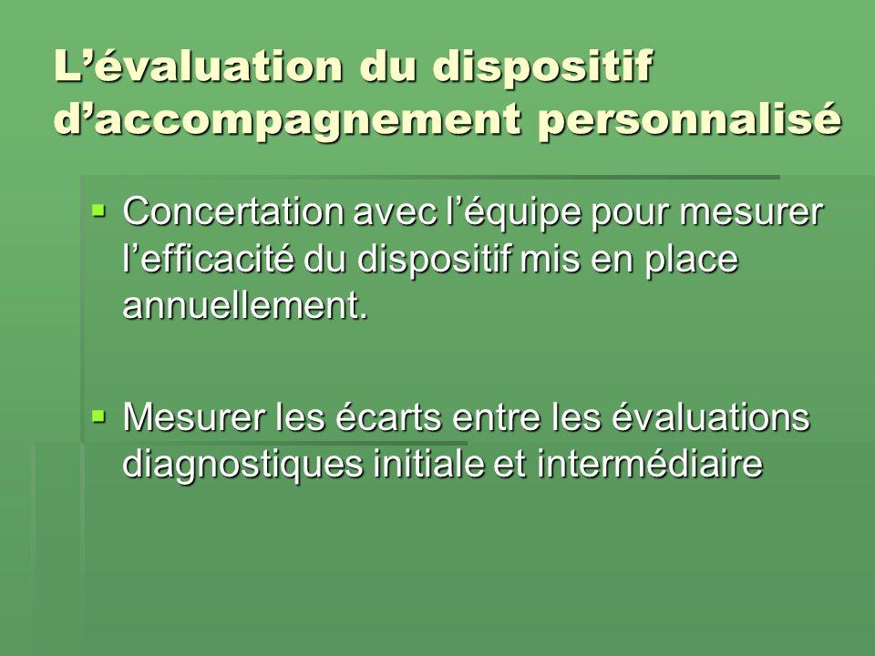 Lévaluation de laccompagnement personnalisé Evaluer les activités des jeunes =NON Evaluer le dispositif mis en place =OUI