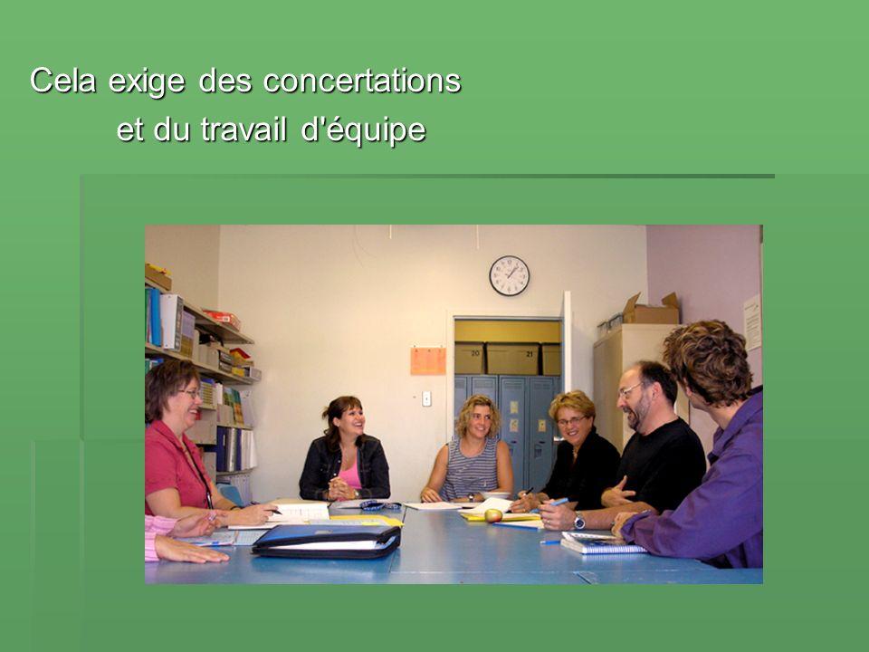 Mettre en place une coordination Les 5 phases pour la mise en place… Prévoir une évaluation de ce dispositif pour permettre sa reconduction ou son évo