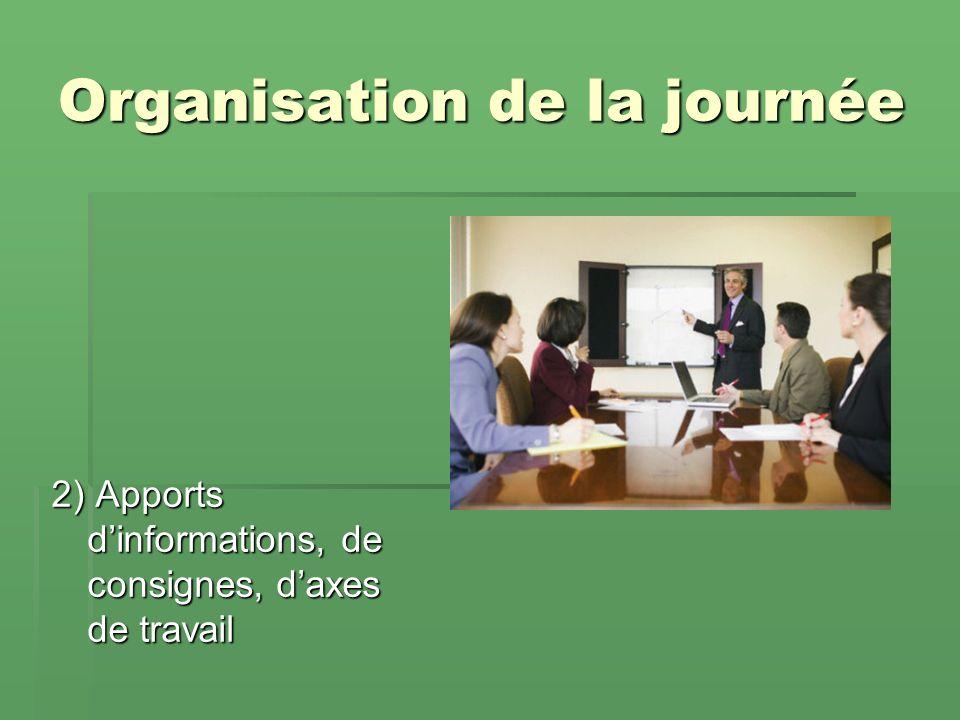 Organisation de la journée 2) Apports dinformations, de consignes, daxes de travail