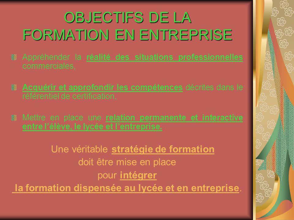 OBJECTIFS DE LA FORMATION EN ENTREPRISE Appréhender la réalité des situations professionnelles commerciales, Acquérir et approfondir les compétences d