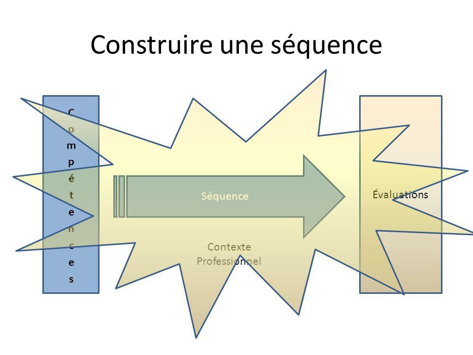 Construire une séquence Séquence Contexte Professionnel Évaluations