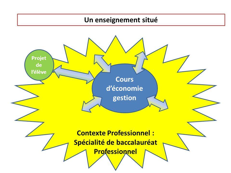 Contexte Professionnel : Spécialité de baccalauréat Professionnel Cours déconomie gestion Projet de lélève Un enseignement situé