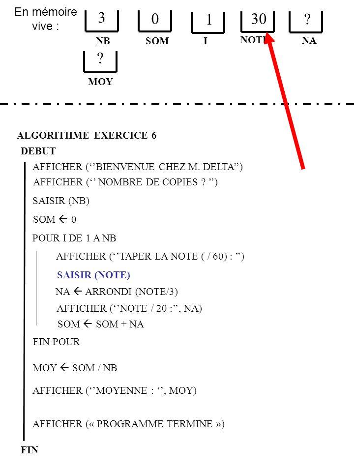 En mémoire vive : ALGORITHME EXERCICE 6 DEBUT NB FIN SOM 3 0 I SOM 0 AFFICHER (« PROGRAMME TERMINE ») AFFICHER (BIENVENUE CHEZ M.