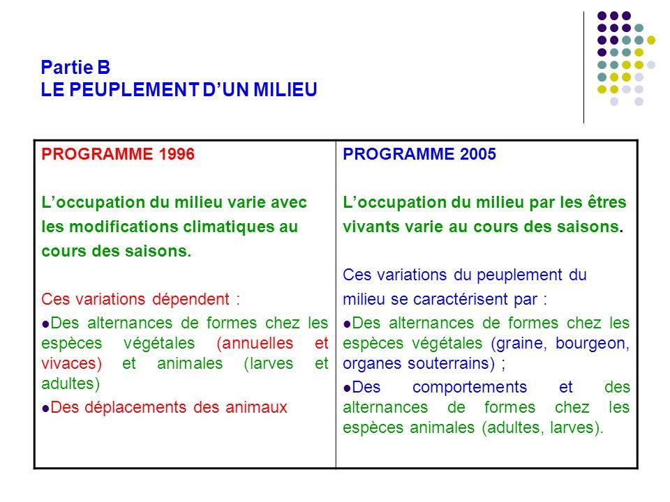 Partie B LE PEUPLEMENT DUN MILIEU PROGRAMME 1996 Loccupation du milieu varie avec les modifications climatiques au cours des saisons. Ces variations d