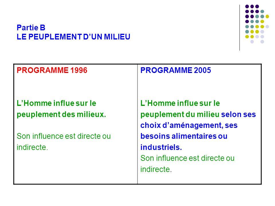 Partie B LE PEUPLEMENT DUN MILIEU PROGRAMME 1996 LHomme influe sur le peuplement des milieux. Son influence est directe ou indirecte. PROGRAMME 2005 L