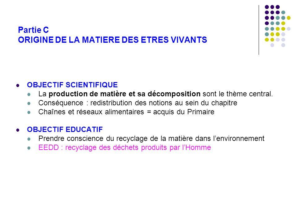Partie C ORIGINE DE LA MATIERE DES ETRES VIVANTS OBJECTIF SCIENTIFIQUE La production de matière et sa décomposition sont le thème central. Conséquence