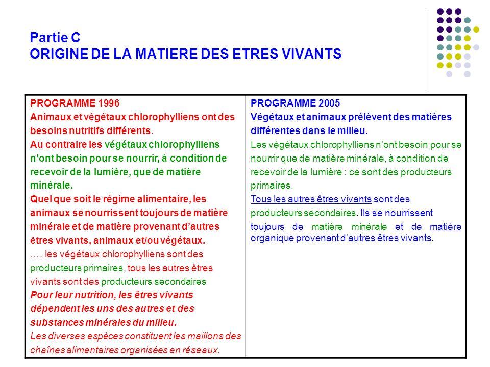 Partie C ORIGINE DE LA MATIERE DES ETRES VIVANTS PROGRAMME 1996 Animaux et végétaux chlorophylliens ont des besoins nutritifs différents. Au contraire