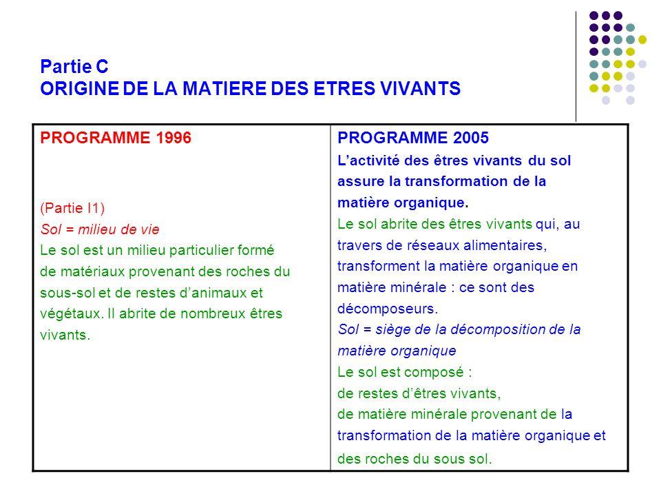 Partie C ORIGINE DE LA MATIERE DES ETRES VIVANTS PROGRAMME 1996 (Partie I1) Sol = milieu de vie Le sol est un milieu particulier formé de matériaux pr