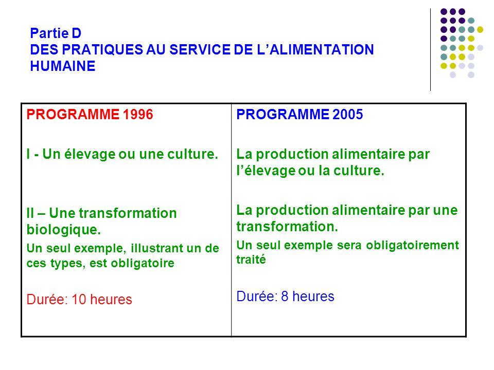 Partie D DES PRATIQUES AU SERVICE DE LALIMENTATION HUMAINE PROGRAMME 1996 I - Un élevage ou une culture. II – Une transformation biologique. Un seul e