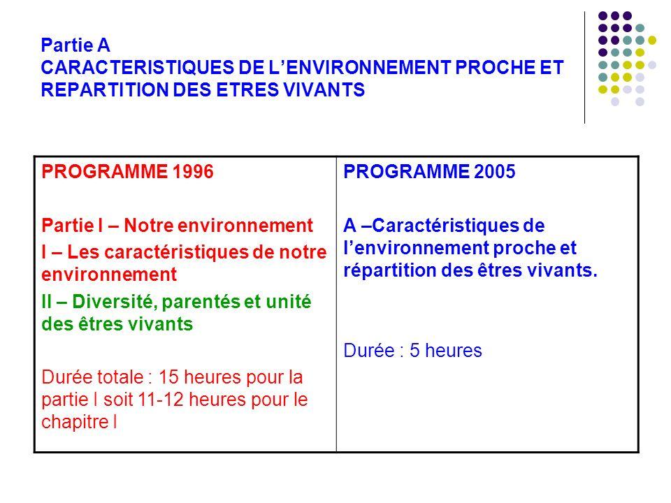 Partie A CARACTERISTIQUES DE LENVIRONNEMENT PROCHE ET REPARTITION DES ETRES VIVANTS PROGRAMME 1996 Partie I – Notre environnement I – Les caractéristi