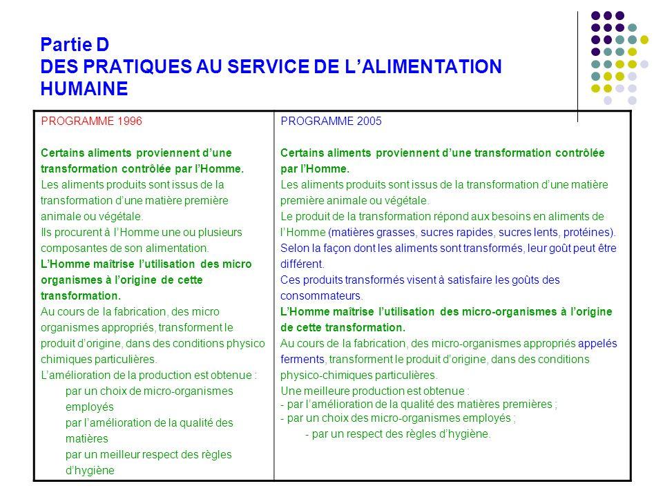 Partie D DES PRATIQUES AU SERVICE DE LALIMENTATION HUMAINE PROGRAMME 1996 Certains aliments proviennent dune transformation contrôlée par lHomme. Les