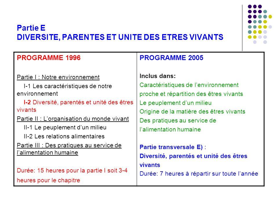 Partie E DIVERSITE, PARENTES ET UNITE DES ETRES VIVANTS PROGRAMME 1996 Partie I : Notre environnement I-1 Les caractéristiques de notre environnement