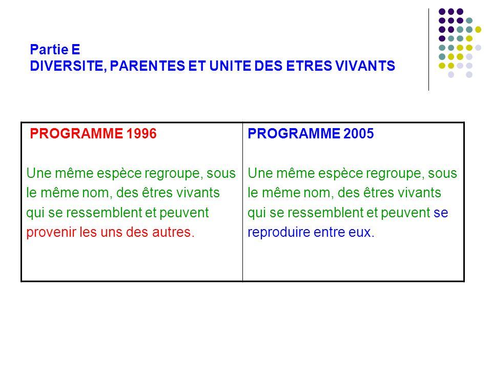 Partie E DIVERSITE, PARENTES ET UNITE DES ETRES VIVANTS PROGRAMME 1996 Une même espèce regroupe, sous le même nom, des êtres vivants qui se ressemblen