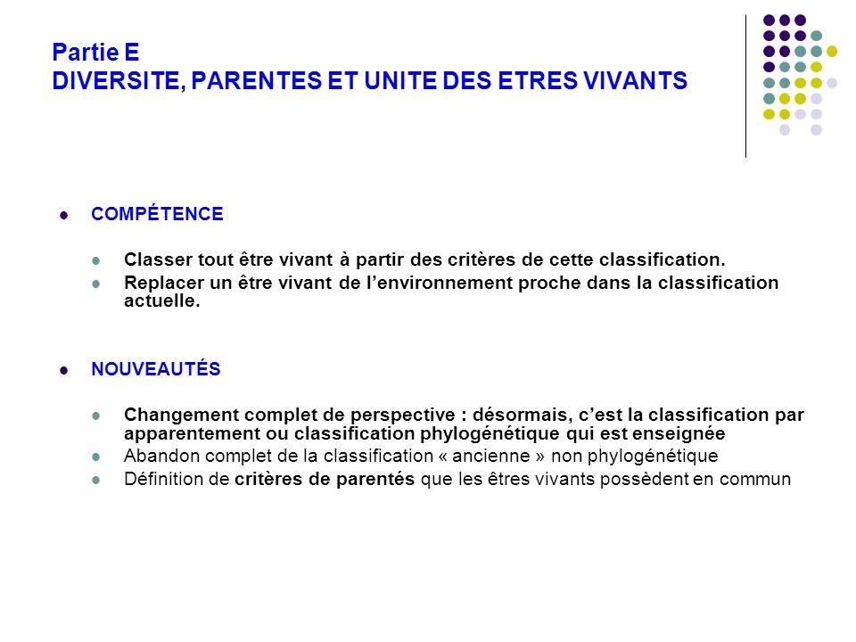 Partie E DIVERSITE, PARENTES ET UNITE DES ETRES VIVANTS COMPÉTENCE Classer tout être vivant à partir des critères de cette classification. Replacer un
