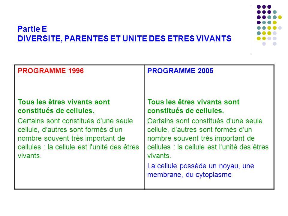Partie E DIVERSITE, PARENTES ET UNITE DES ETRES VIVANTS PROGRAMME 1996 Tous les êtres vivants sont constitués de cellules. Certains sont constitués du