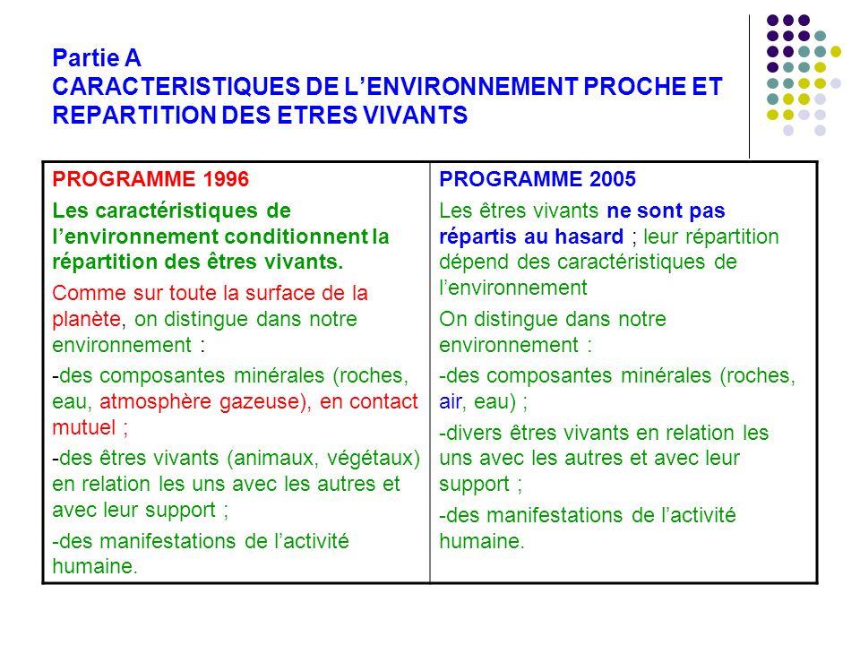 Partie A CARACTERISTIQUES DE LENVIRONNEMENT PROCHE ET REPARTITION DES ETRES VIVANTS PROGRAMME 1996 Les caractéristiques de lenvironnement conditionnen