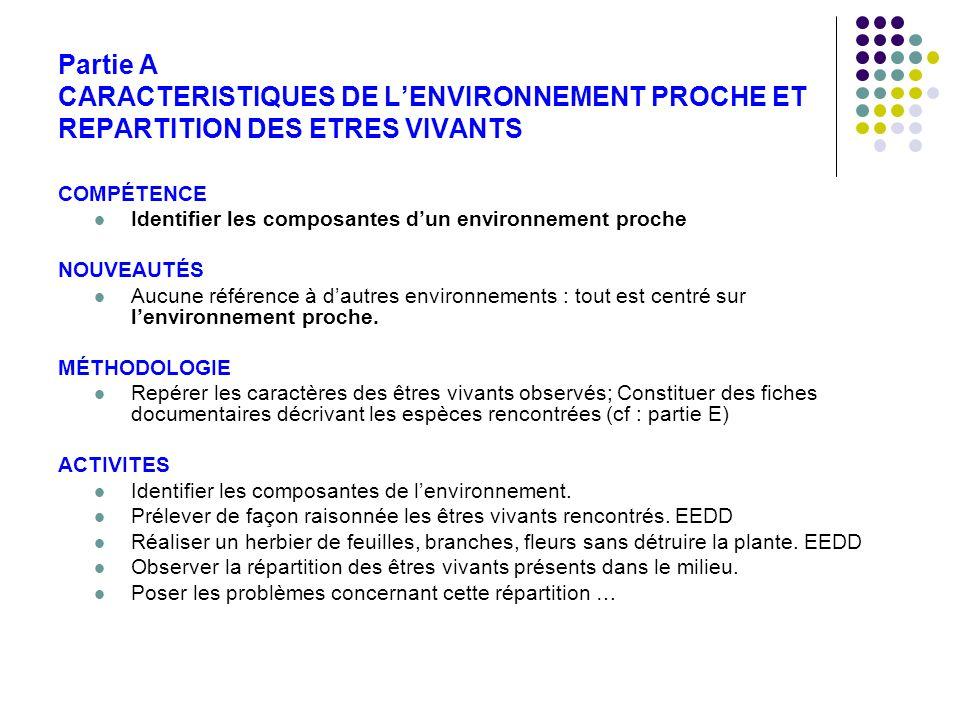Partie D DES PRATIQUES AU SERVICE DE LALIMENTATION HUMAINE PROGRAMME 1996 I - Un élevage ou une culture.