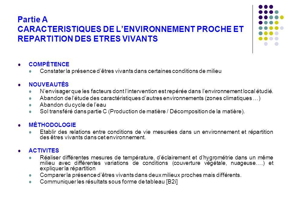 Partie A CARACTERISTIQUES DE LENVIRONNEMENT PROCHE ET REPARTITION DES ETRES VIVANTS PROGRAMME 1996 La répartition peut dépendre aussi de laction de lHomme.