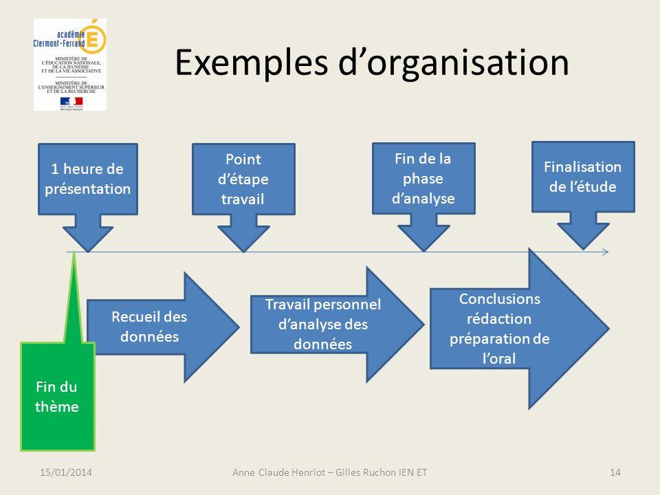 1 heure de présentation Recueil des données Point détape travail Travail personnel danalyse des données Fin du thème Fin de la phase danalyse Conclusi