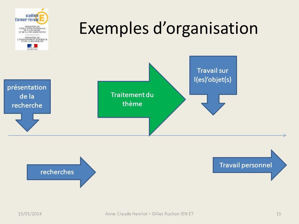 Exemples dorganisation 15/01/2014Anne Claude Henriot – Gilles Ruchon IEN ET15 présentation de la recherche recherches Traitement du thème Travail sur