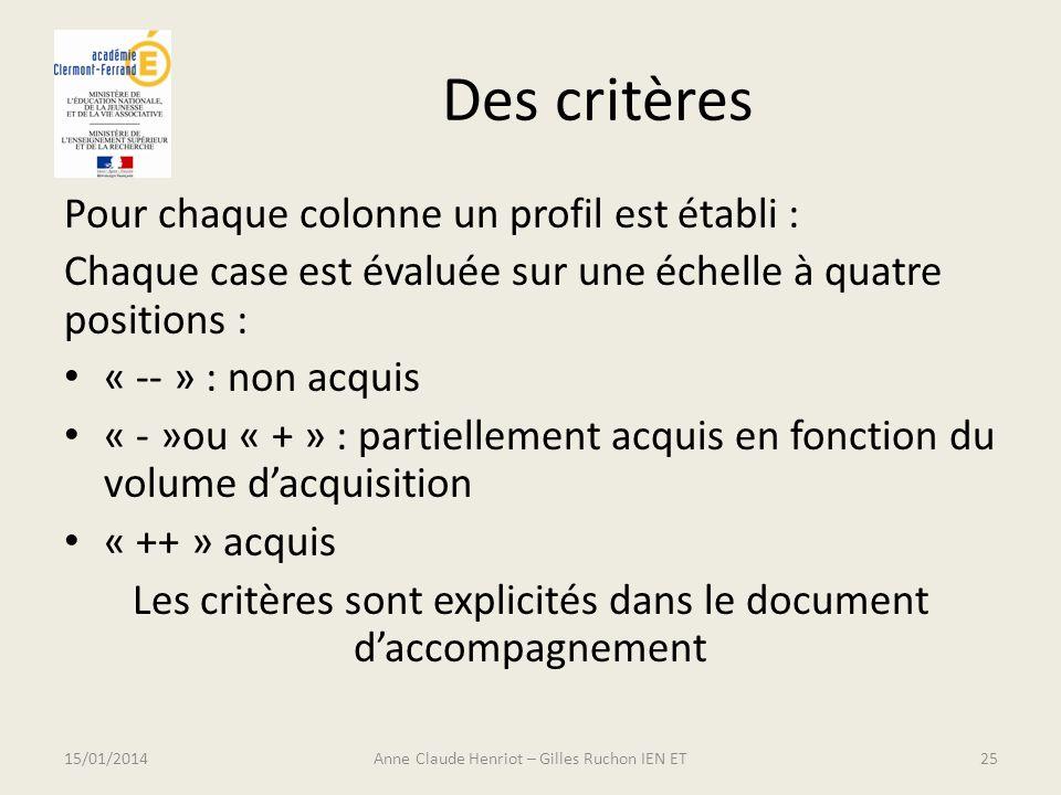 Des critères Pour chaque colonne un profil est établi : Chaque case est évaluée sur une échelle à quatre positions : « -- » : non acquis « - »ou « + »