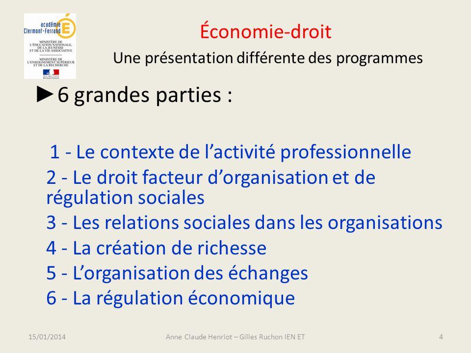 Économie-droit Une présentation différente des programmes 6 grandes parties : 1 - Le contexte de lactivité professionnelle 2 - Le droit facteur dorgan