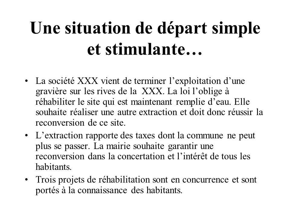 Une situation de départ simple et stimulante… La société XXX vient de terminer lexploitation dune gravière sur les rives de la XXX.