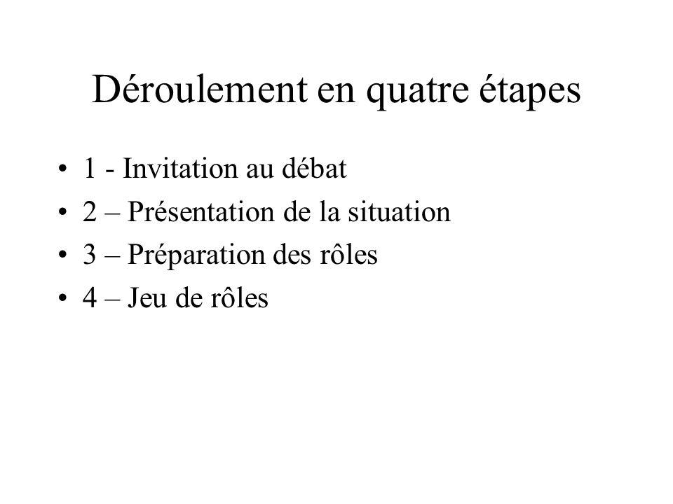 Déroulement en quatre étapes 1 - Invitation au débat 2 – Présentation de la situation 3 – Préparation des rôles 4 – Jeu de rôles