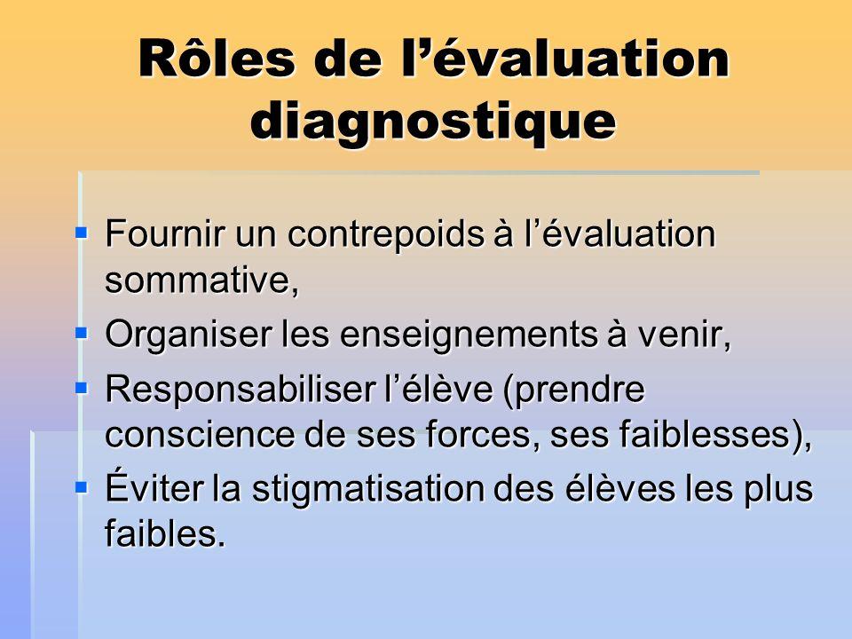Rôles de lévaluation diagnostique Fournir un contrepoids à lévaluation sommative, Fournir un contrepoids à lévaluation sommative, Organiser les enseig