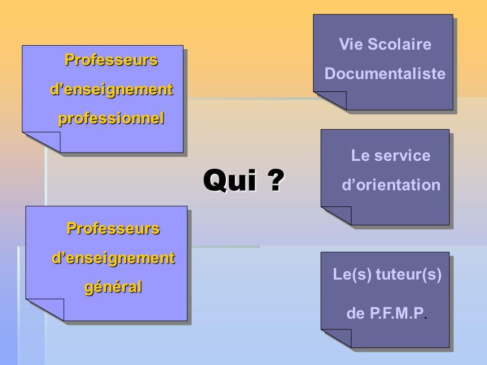Qui ? Professeurs denseignement professionnel Professeurs denseignement général Vie Scolaire Documentaliste Le service dorientation Le(s) tuteur(s) de