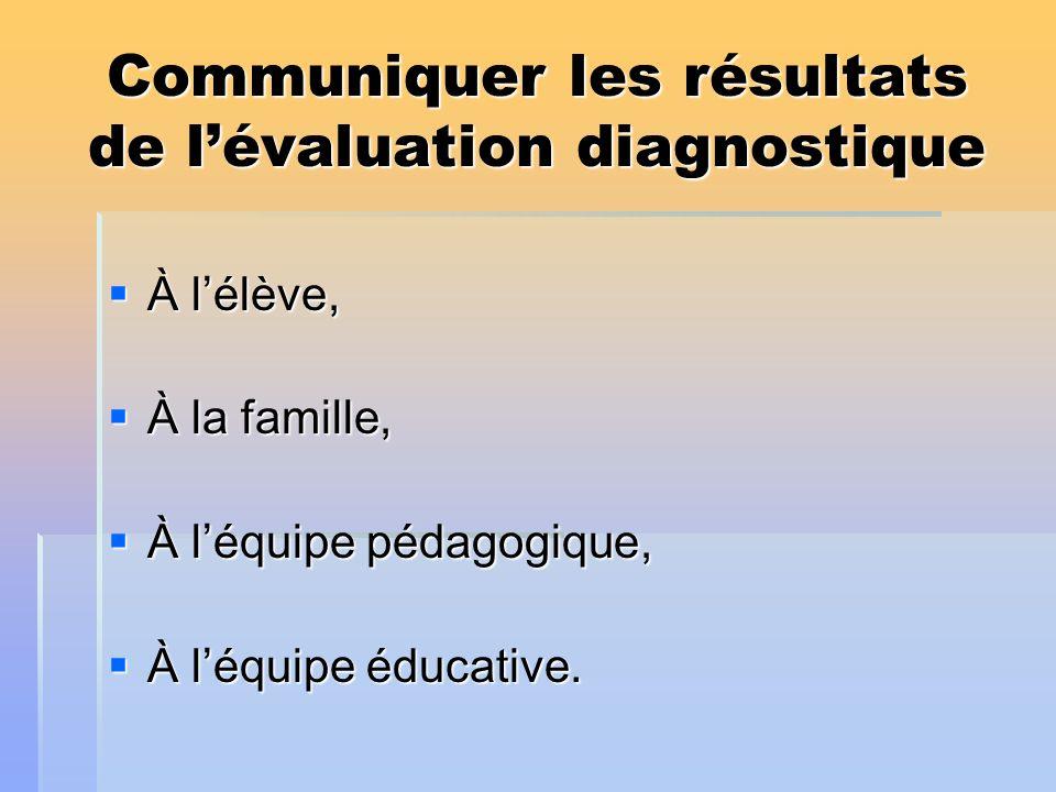 Communiquer les résultats de lévaluation diagnostique À lélève, À lélève, À la famille, À la famille, À léquipe pédagogique, À léquipe pédagogique, À