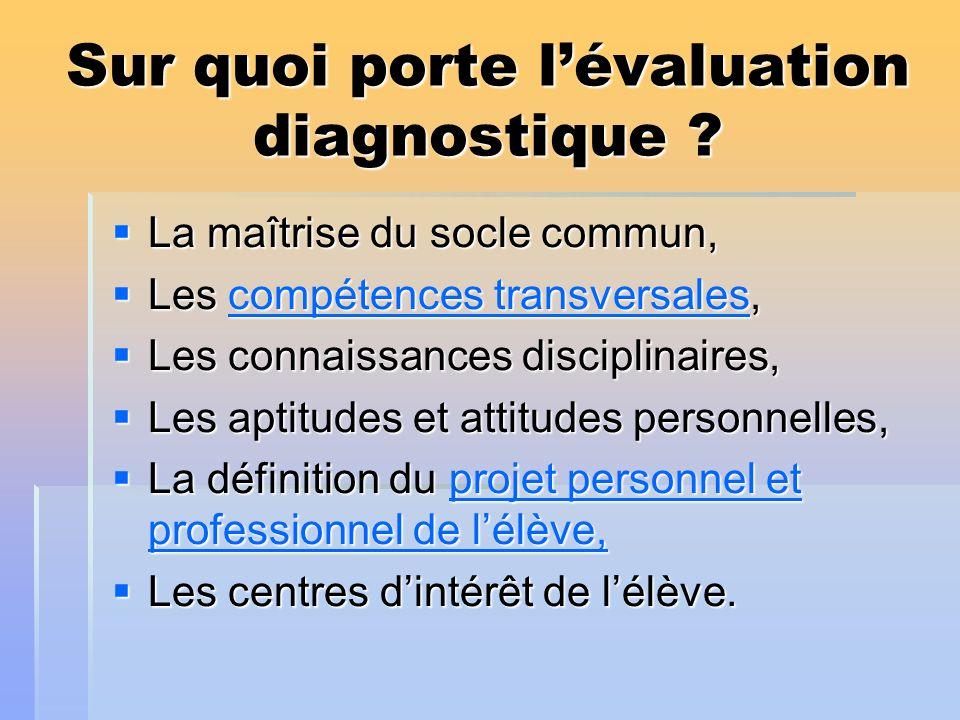 Sur quoi porte lévaluation diagnostique ? La maîtrise du socle commun, La maîtrise du socle commun, Les compétences transversales, Les compétences tra