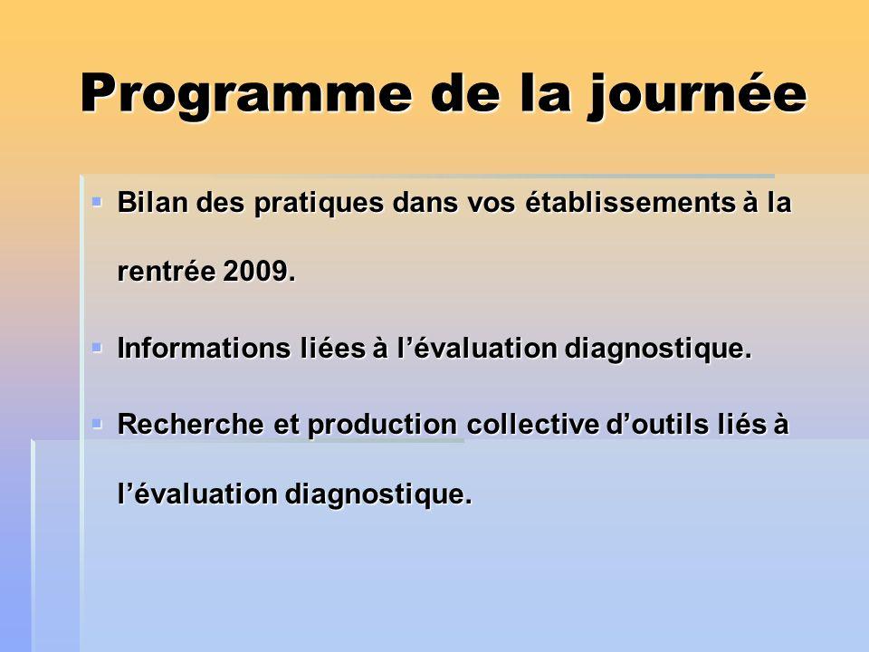 Programme de la journée Bilan des pratiques dans vos établissements à la rentrée 2009. Bilan des pratiques dans vos établissements à la rentrée 2009.