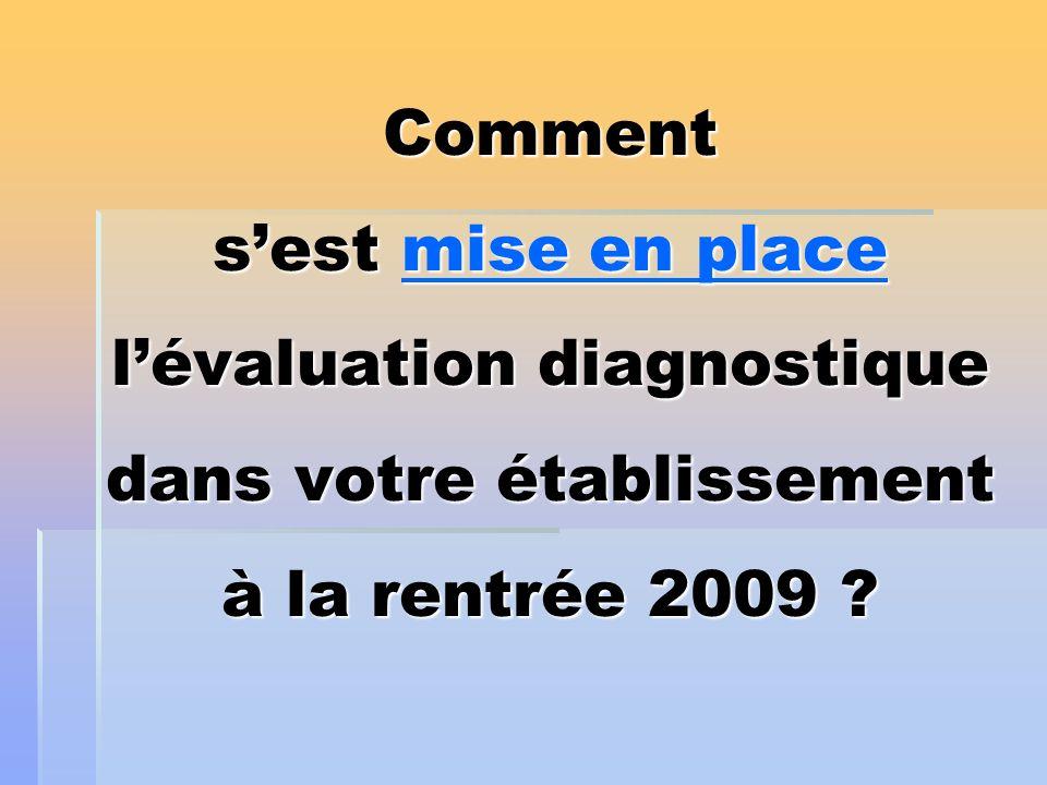 Comment sest mise en place lévaluation diagnostique dans votre établissement à la rentrée 2009 ? mise en placemise en place
