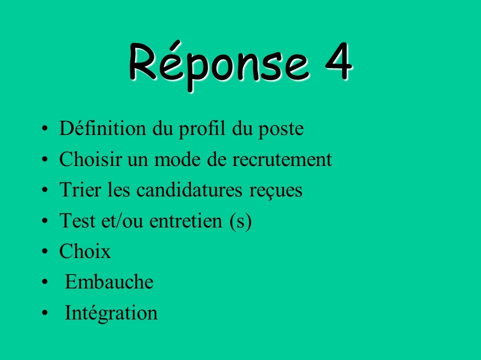 Réponse 4 Définition du profil du poste Choisir un mode de recrutement Trier les candidatures reçues Test et/ou entretien (s) Choix Embauche Intégration