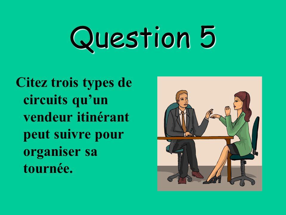 Question 5 Citez trois types de circuits quun vendeur itinérant peut suivre pour organiser sa tournée.
