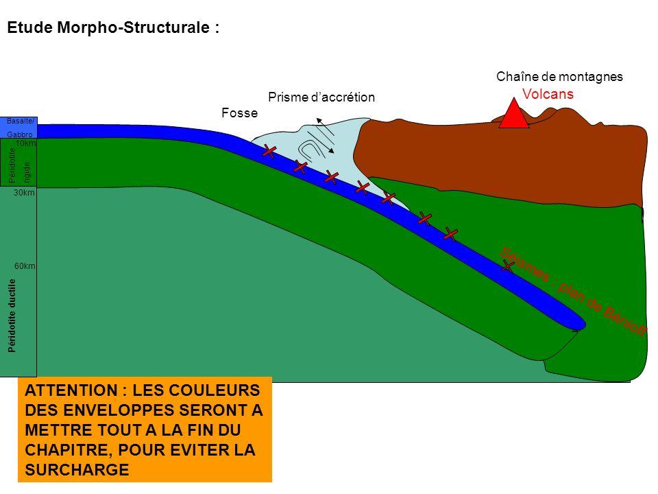 Prisme daccrétion Chaîne de montagnes Fosse Séismes : plan de Bénioff Etude Morpho-Structurale : ATTENTION : LES COULEURS DES ENVELOPPES SERONT A METT